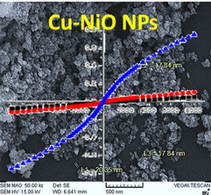 The effect of solvent and temperature on the optical and structural properties of the nickel oxide and Cu-doped nickel oxide nanoparticles